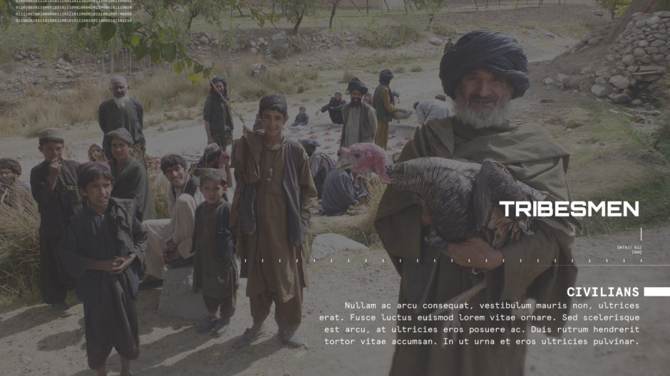 local tribesmen villagers in Afghanistan with chickens